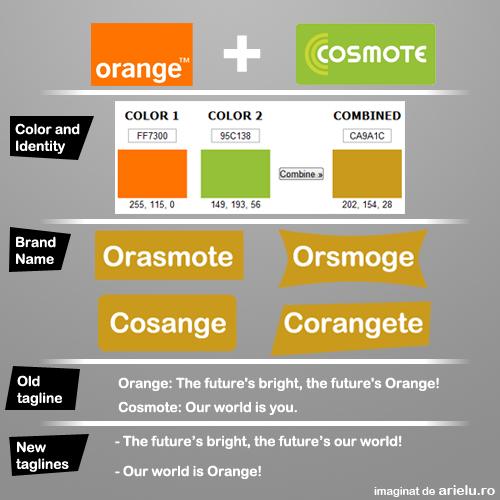 Orange şi Cosmote fuzionează într-o singură identitate! (exerciţiu de imaginaţie)