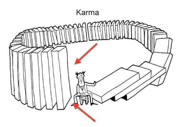 Ce e karma de fapt?