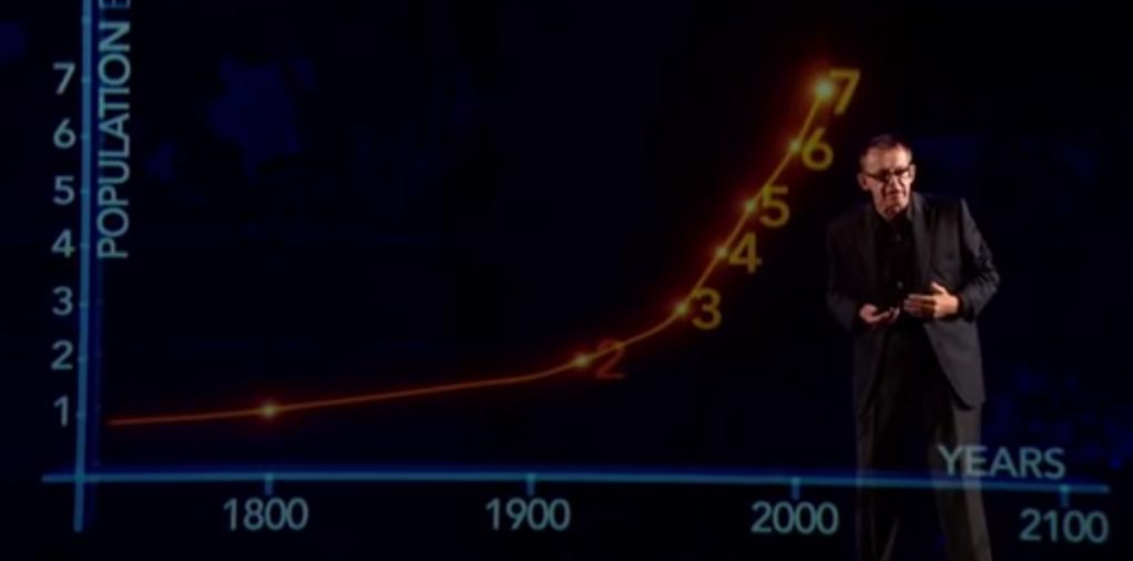 Pământul este suprapopulat? Nu. (documentar interesant)
