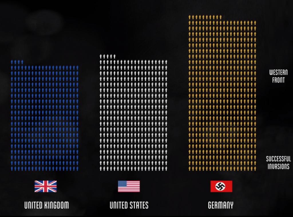 18 minute despre Al Doilea Război Mondial
